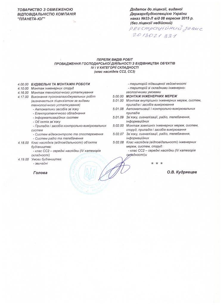 лицензия (01)2015
